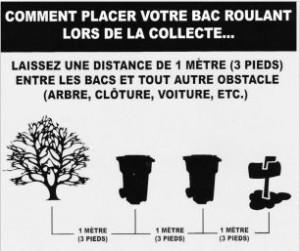 disposition bac MRC